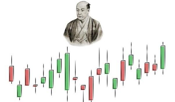 Все, что нужно знать о «Японских свечах»