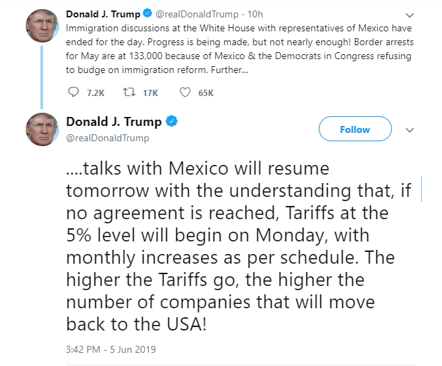 USDMXN. Мексиканские страсти