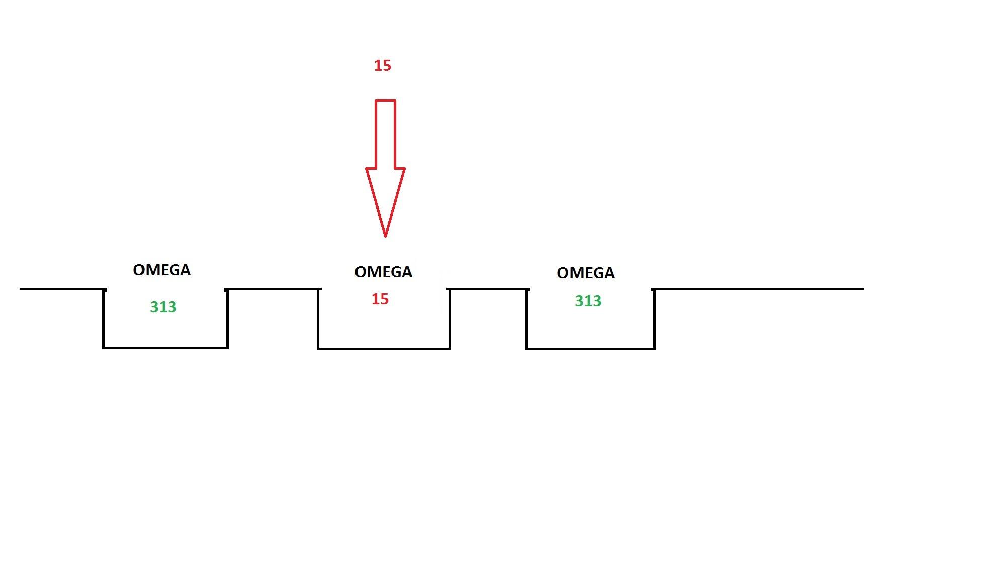 Язык программирования MQL. Часть 3 – Переменные и константы