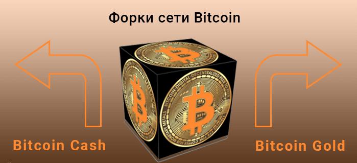 Что такое Bitcoin простыми словами