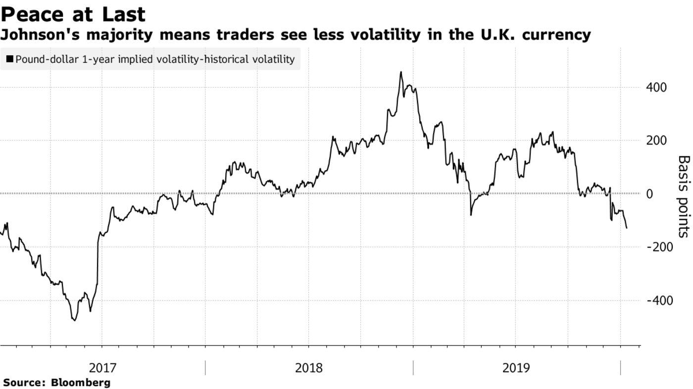 Брексит 2020: снижение процентной ставки?