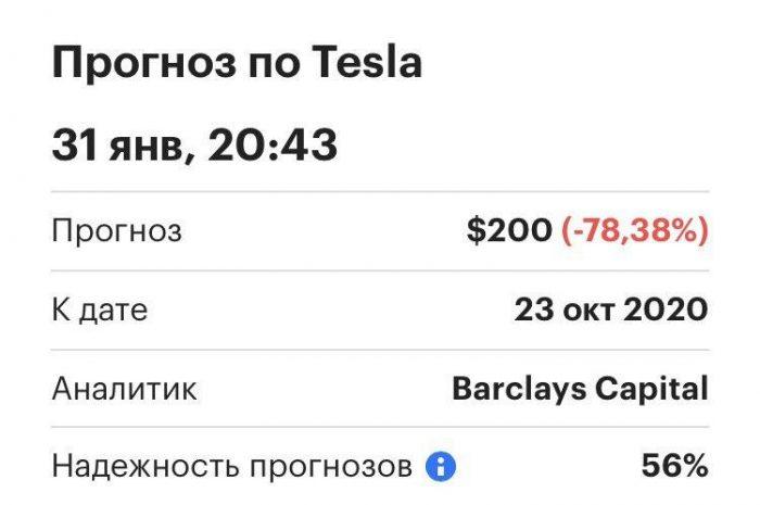 Tesla. Новый пузырь или сенсация?