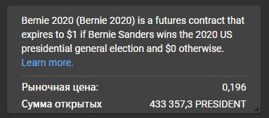 Выборы президента США 2020. Ваши ставки, криптогоспода!