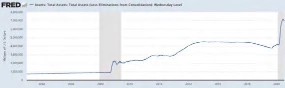 Владельцы биткоинов не переживают, что печатная машинка ФРС перестала печатать деньги