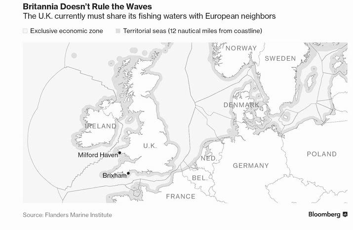 Рыбный вопрос и Брексит