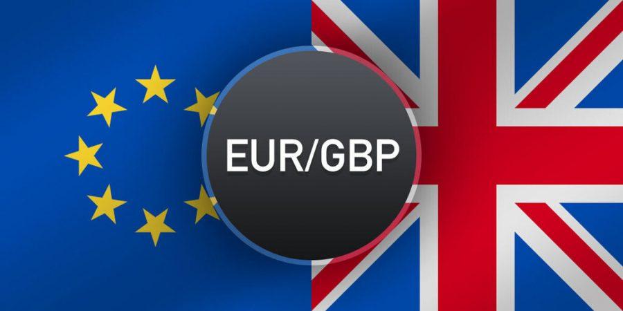 06.09.2021. Прогноз по EURGBP